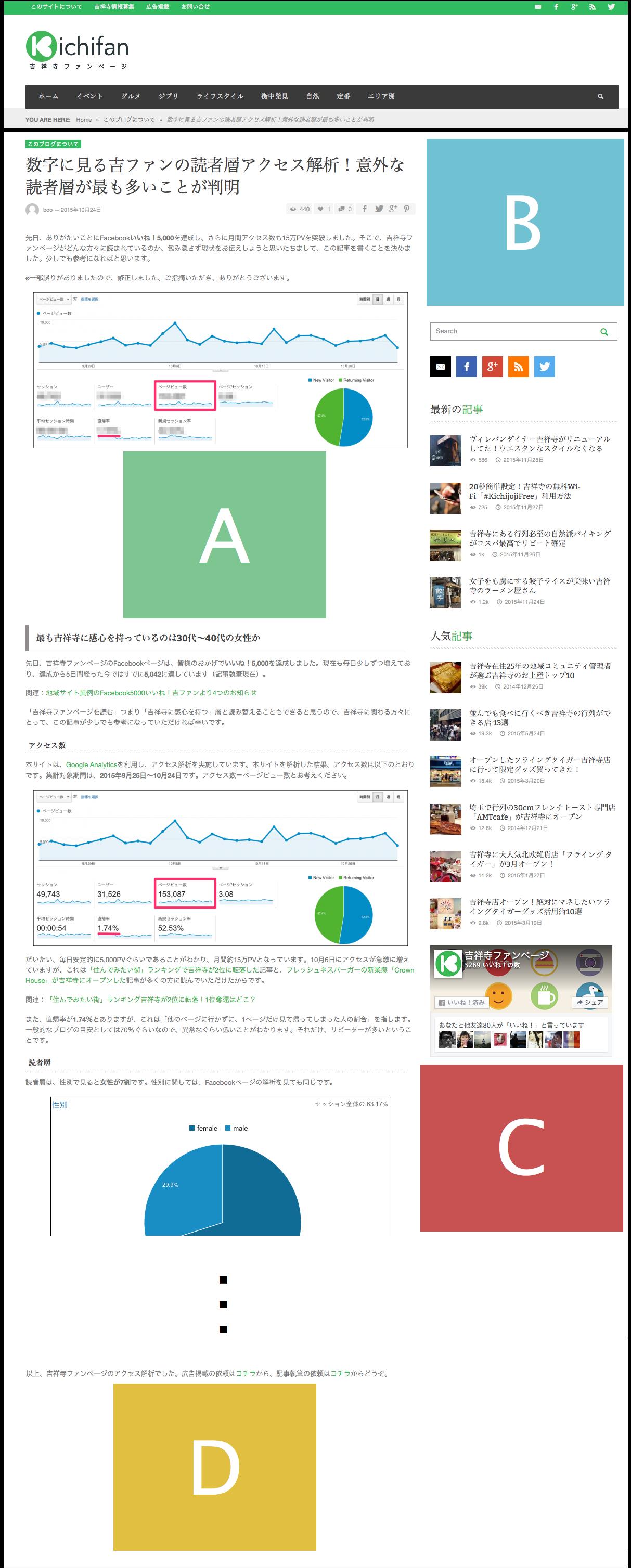 Ads_plan